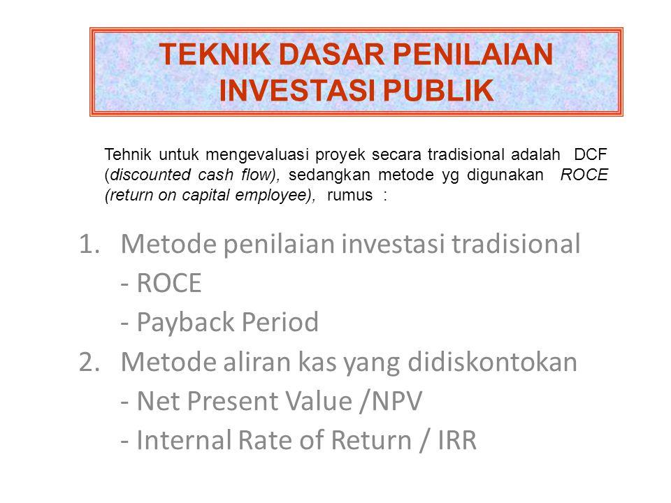 1.Identifikasi kebutuhan investasi 4 Langkah Evaluasi Proyek Investasi 2. Menentukan manfaat&Biaya proyek 3. Menghitung manfaat & biaya dlm Rp 4. Memi