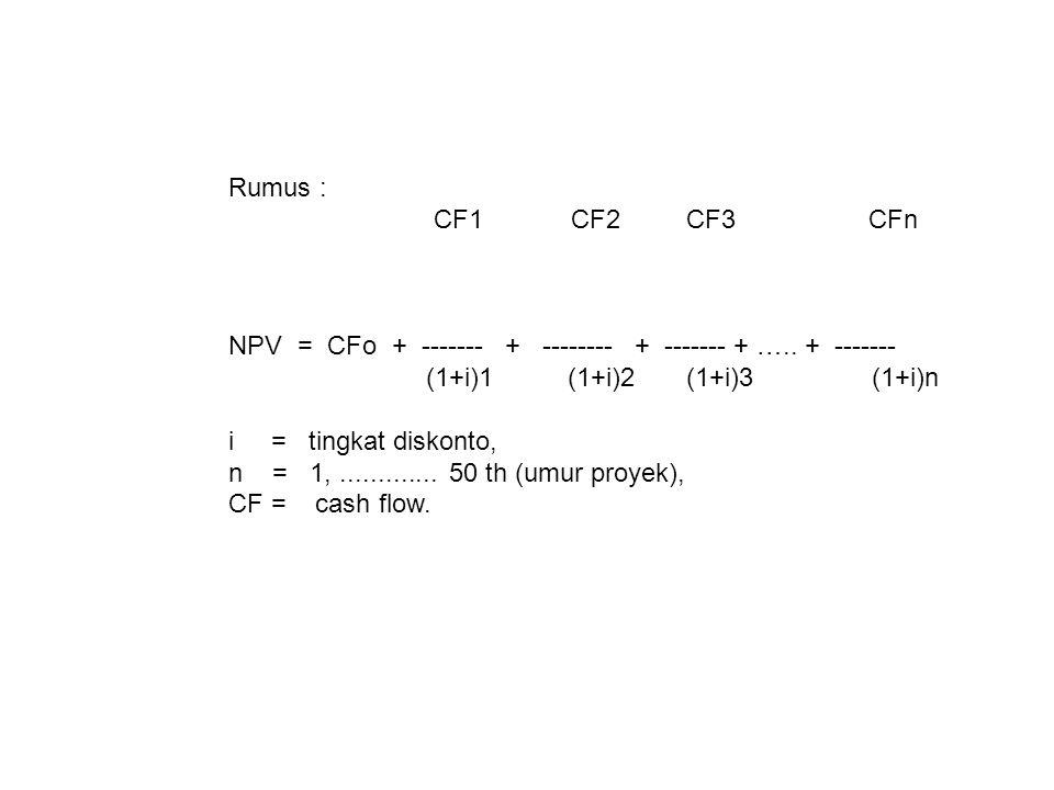 Metode aliran kas yang didiskontokan Net Present Value (NPV) NPV =(Cash Flows x Present Value) – Investasi NPV = +  DITERIMA NPV = -  DITOLAK Intern