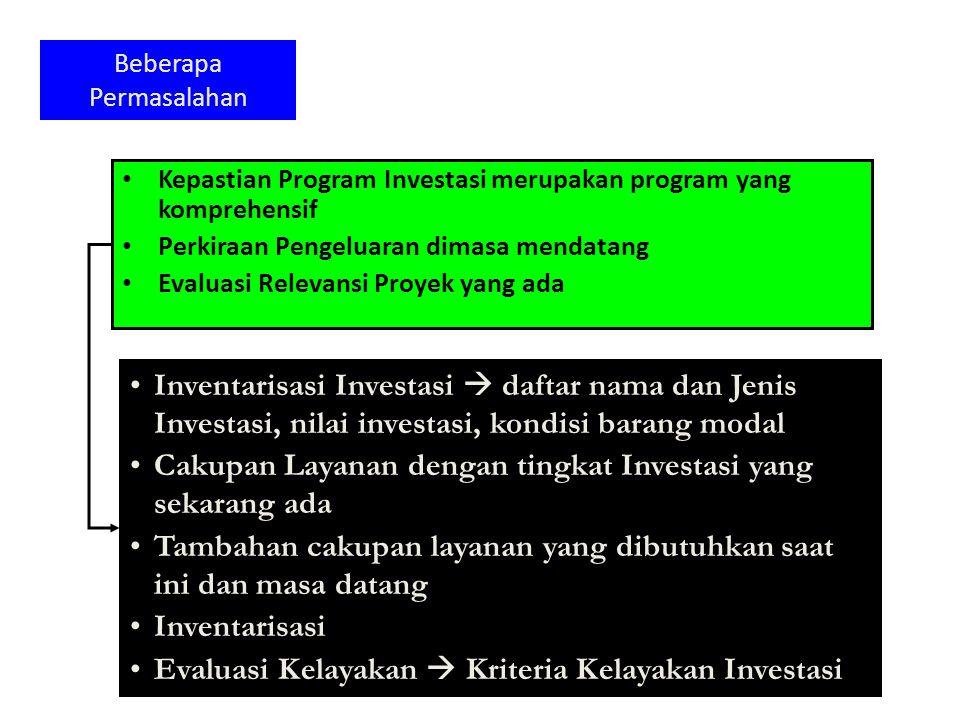 Beberapa Permasalahan Kepastian Program Investasi merupakan program yang komprehensif Perkiraan Pengeluaran dimasa mendatang Evaluasi Relevansi Proyek yang ada Inventarisasi Investasi  daftar nama dan Jenis Investasi, nilai investasi, kondisi barang modal Cakupan Layanan dengan tingkat Investasi yang sekarang ada Tambahan cakupan layanan yang dibutuhkan saat ini dan masa datang Inventarisasi Evaluasi Kelayakan  Kriteria Kelayakan Investasi