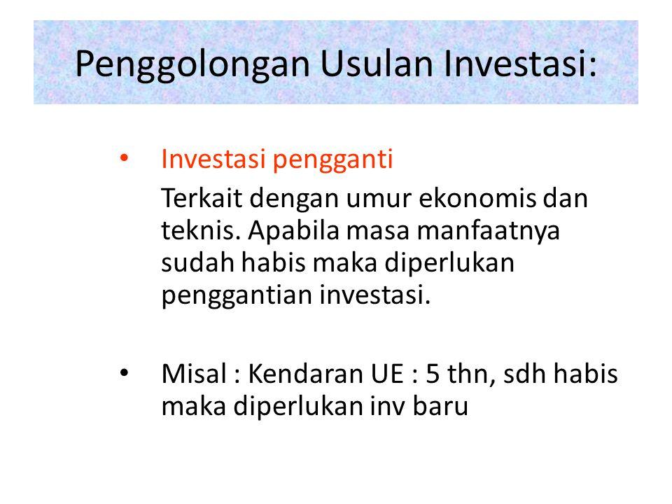 Penggolongan Usulan Investasi: Investasi pengganti Terkait dengan umur ekonomis dan teknis.