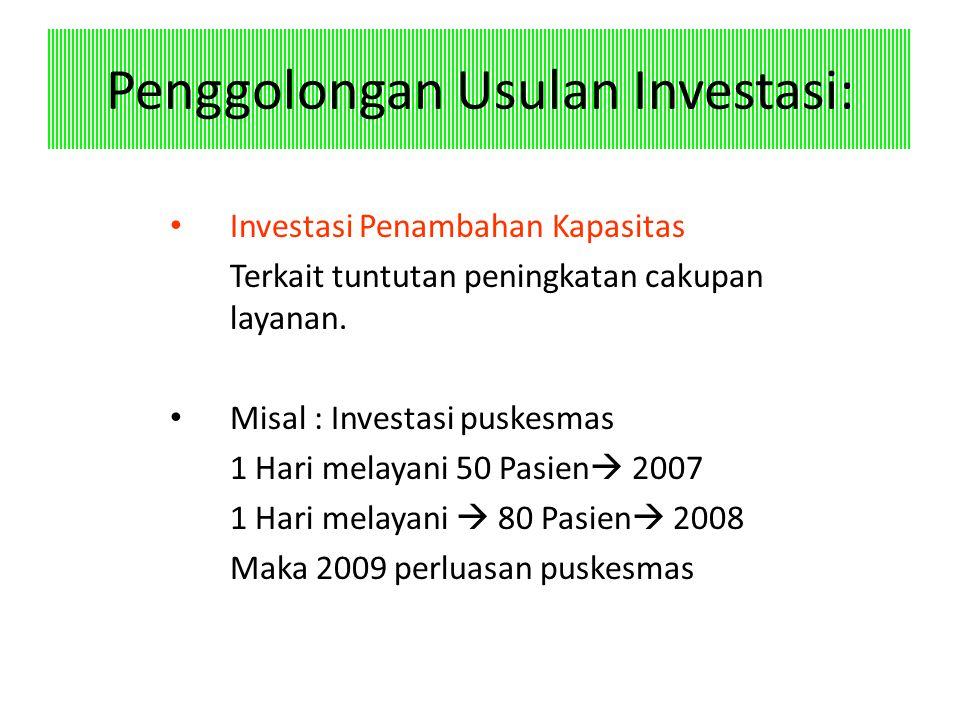 Penggolongan Usulan Investasi: Investasi pengganti Terkait dengan umur ekonomis dan teknis. Apabila masa manfaatnya sudah habis maka diperlukan pengga