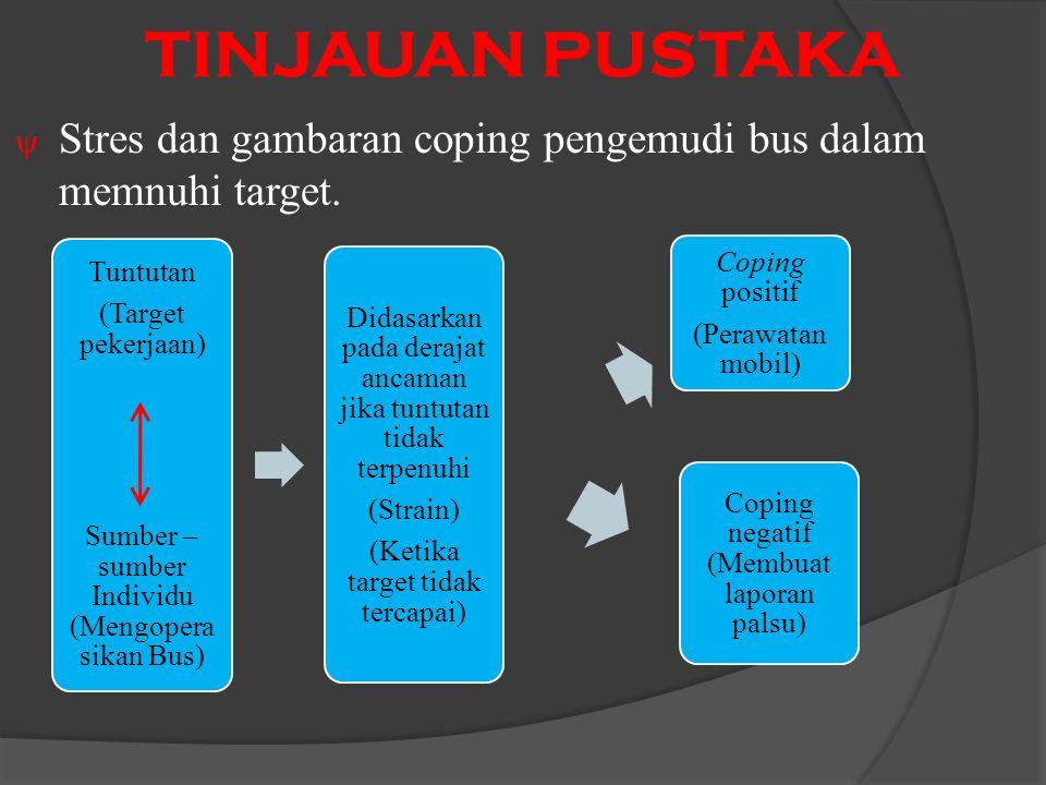 TINJAUAN PUSTAKA  Stres dan gambaran coping pengemudi bus dalam memnuhi target.