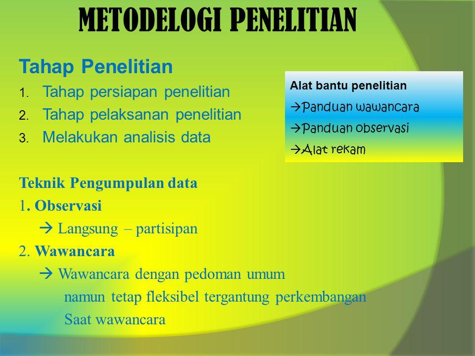 METODELOGI PENELITIAN Tahap Penelitian 1.Tahap persiapan penelitian 2.