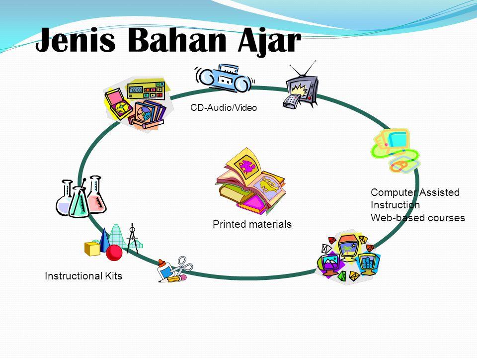 PENGERTIAN …. Merupakan bahan /materi pembelajaran yang disusun secara sistematis, yang digunakan dalam proses pembelajaran