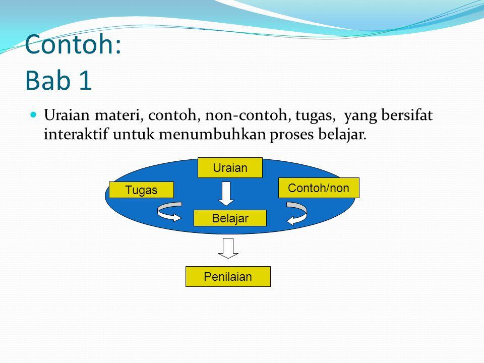 Pendahuluan Cakupan materi praktikum Manfaat mempelajari petunjuk praktikum Urutan pembahasan Petunjuk belajar