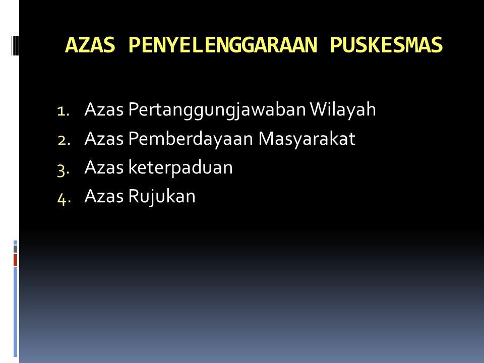 AZAS PENYELENGGARAAN PUSKESMAS 1. Azas Pertanggungjawaban Wilayah 2. Azas Pemberdayaan Masyarakat 3. Azas keterpaduan 4. Azas Rujukan