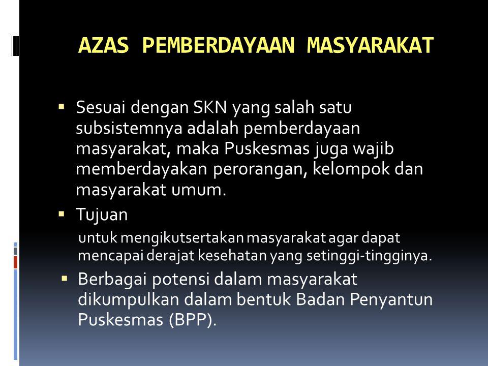 AZAS PEMBERDAYAAN MASYARAKAT  Sesuai dengan SKN yang salah satu subsistemnya adalah pemberdayaan masyarakat, maka Puskesmas juga wajib memberdayakan