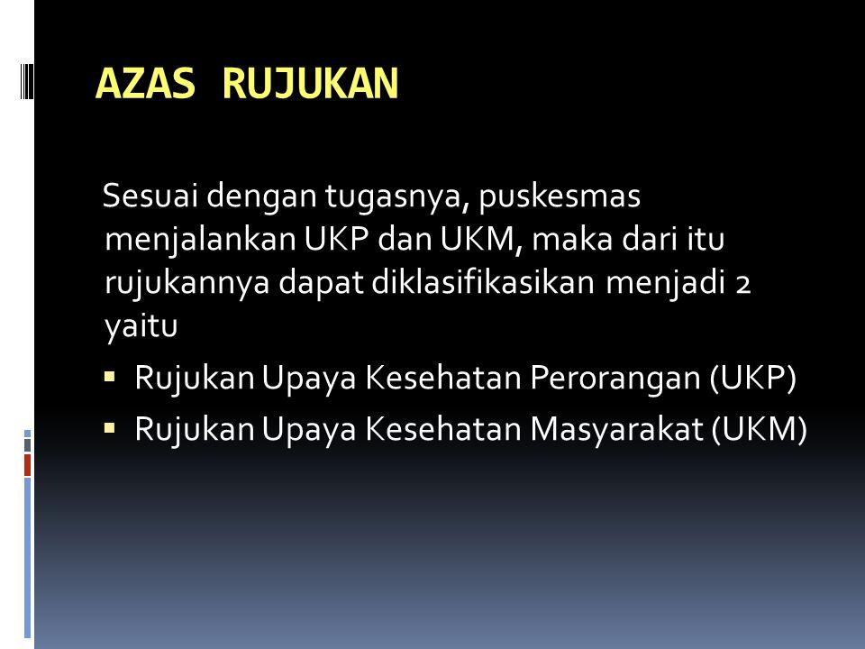 AZAS RUJUKAN Sesuai dengan tugasnya, puskesmas menjalankan UKP dan UKM, maka dari itu rujukannya dapat diklasifikasikan menjadi 2 yaitu  Rujukan Upay