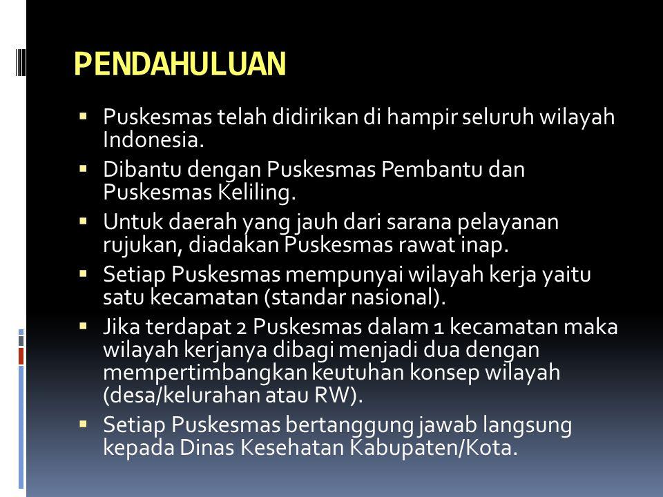 PENDAHULUAN  Puskesmas telah didirikan di hampir seluruh wilayah Indonesia.