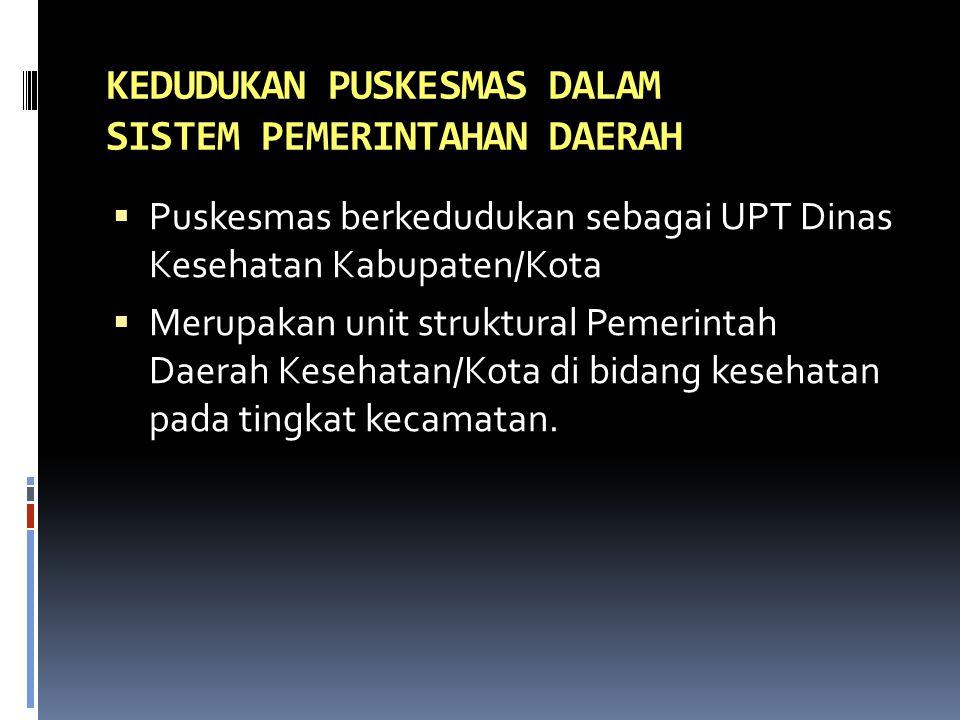 KEDUDUKAN PUSKESMAS DALAM SISTEM PEMERINTAHAN DAERAH  Puskesmas berkedudukan sebagai UPT Dinas Kesehatan Kabupaten/Kota  Merupakan unit struktural P