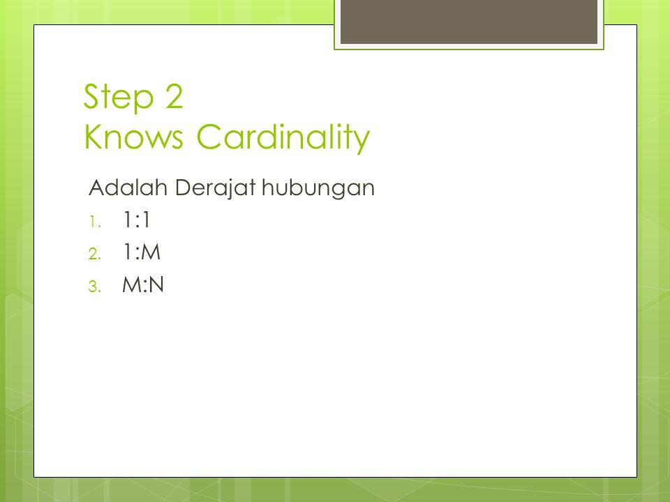 Step 2 Knows Cardinality Adalah Derajat hubungan 1. 1:1 2. 1:M 3. M:N
