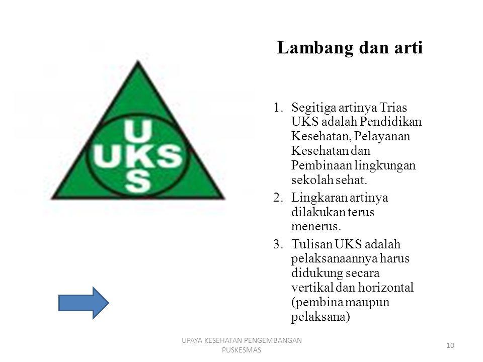 Lambang dan arti 1.Segitiga artinya Trias UKS adalah Pendidikan Kesehatan, Pelayanan Kesehatan dan Pembinaan lingkungan sekolah sehat. 2.Lingkaran art