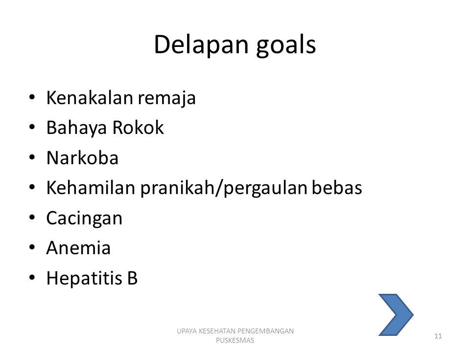 Delapan goals Kenakalan remaja Bahaya Rokok Narkoba Kehamilan pranikah/pergaulan bebas Cacingan Anemia Hepatitis B 11 UPAYA KESEHATAN PENGEMBANGAN PUS