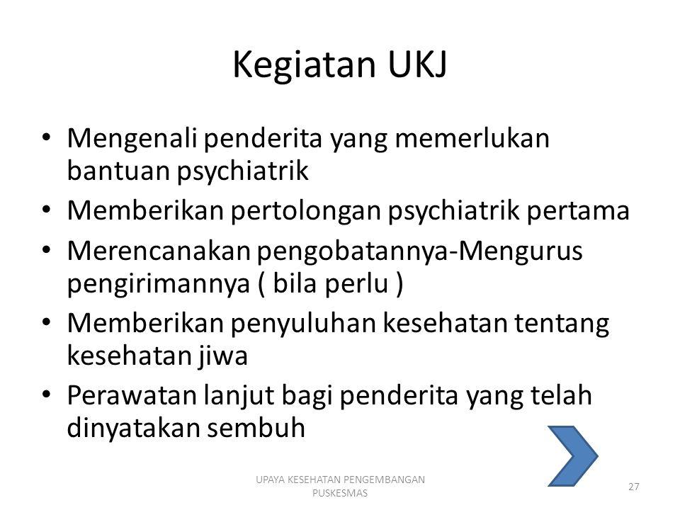 Kegiatan UKJ Mengenali penderita yang memerlukan bantuan psychiatrik Memberikan pertolongan psychiatrik pertama Merencanakan pengobatannya-Mengurus pe