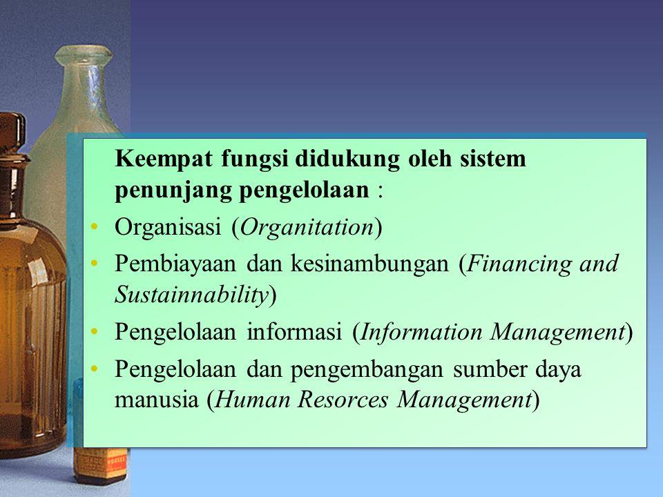 Keempat fungsi didukung oleh sistem penunjang pengelolaan : Organisasi (Organitation) Pembiayaan dan kesinambungan (Financing and Sustainnability) Pen