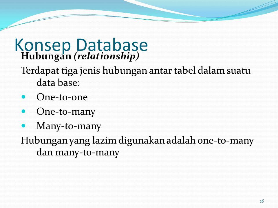 Konsep Database Hubungan (relationship) Terdapat tiga jenis hubungan antar tabel dalam suatu data base: One-to-one One-to-many Many-to-many Hubungan y