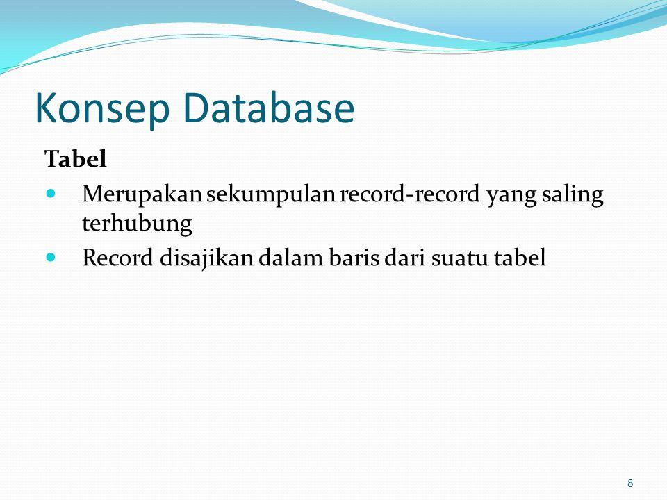 Konsep Database Tabel Merupakan sekumpulan record-record yang saling terhubung Record disajikan dalam baris dari suatu tabel 8