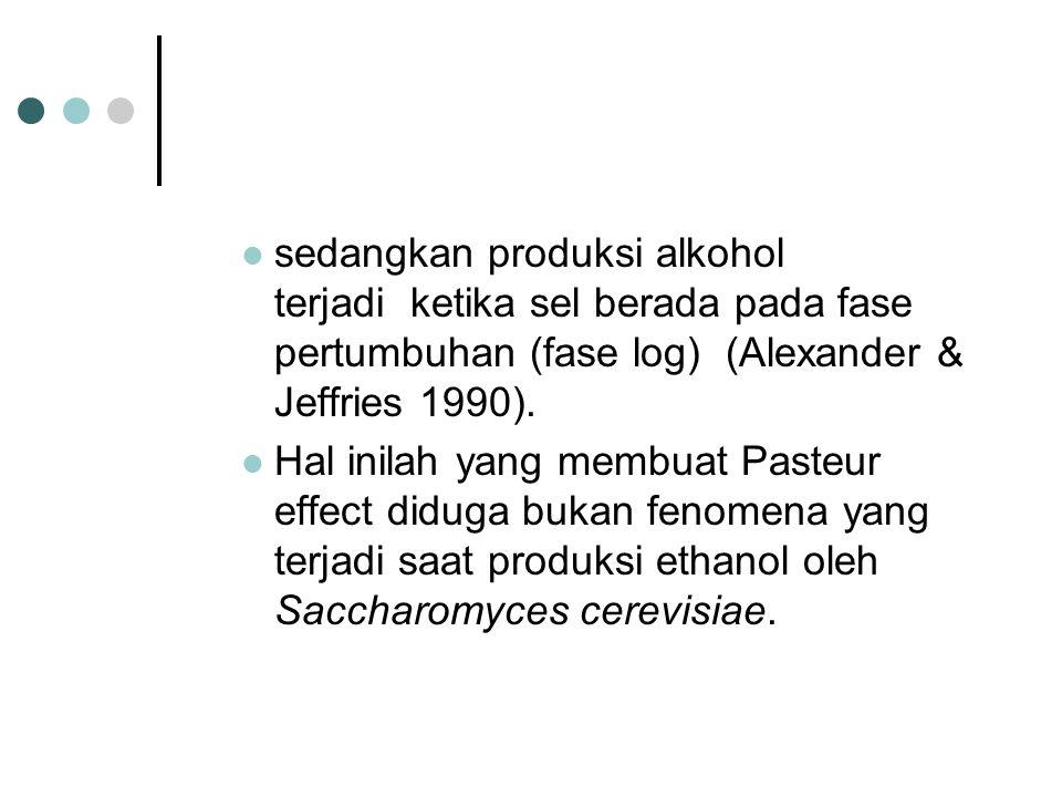 sedangkan produksi alkohol terjadi ketika sel berada pada fase pertumbuhan (fase log) (Alexander & Jeffries 1990). Hal inilah yang membuat Pasteur eff