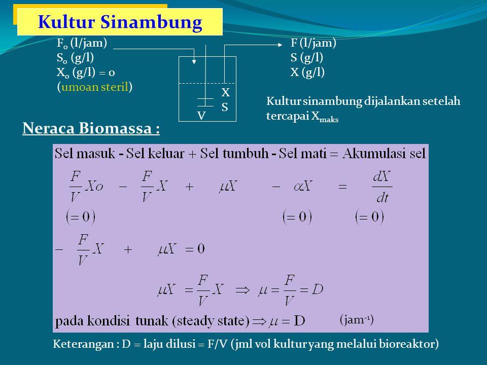  Kultur Sinambung XSXS F 0 (l/jam) S 0 (g/l) X 0 (g/l) = 0 (umoan steril) F (l/jam) S (g/l) X (g/l) Neraca Biomassa : Keterangan : D = laju dilusi =