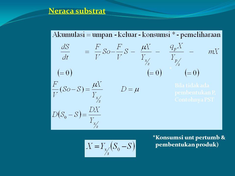 Neraca substrat Bila tidak ada pembentukan P, Contohnya PST * *Konsumsi unt pertumb & pembentukan produk)