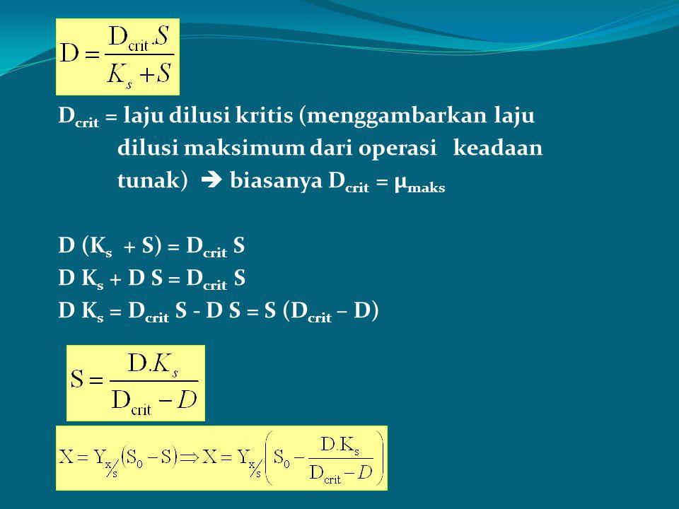D crit = laju dilusi kritis (menggambarkan laju dilusi maksimum dari operasi keadaan tunak)  biasanya D crit = μ maks D (K s + S) = D crit S D K s +