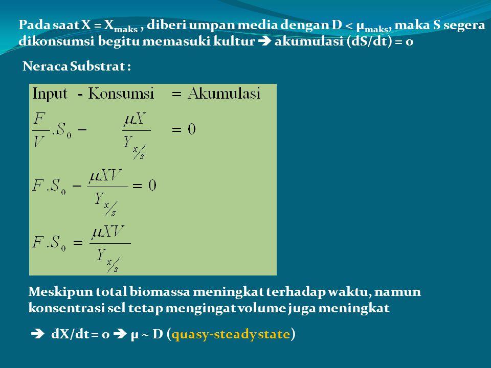 Pada saat X = X maks, diberi umpan media dengan D < μ maks, maka S segera dikonsumsi begitu memasuki kultur  akumulasi (dS/dt) = 0 Neraca Substrat :