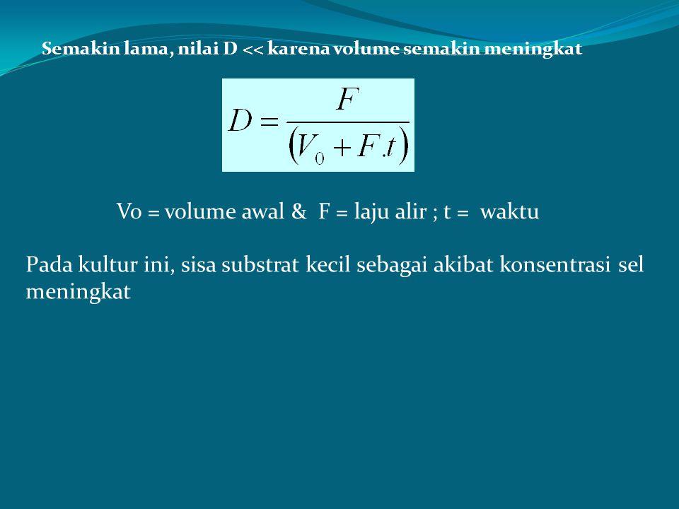Semakin lama, nilai D << karena volume semakin meningkat Vo = volume awal & F = laju alir ; t = waktu Pada kultur ini, sisa substrat kecil sebagai aki