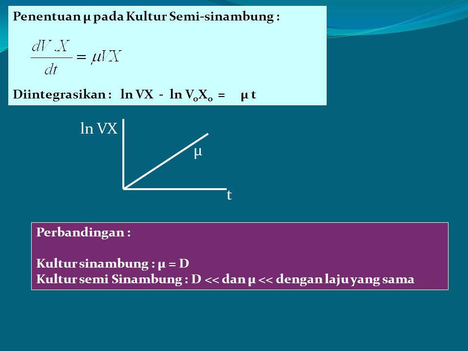 Penentuan μ pada Kultur Semi-sinambung : Diintegrasikan : ln VX - ln V o X o = μ t μ t Perbandingan : Kultur sinambung : μ = D Kultur semi Sinambung :