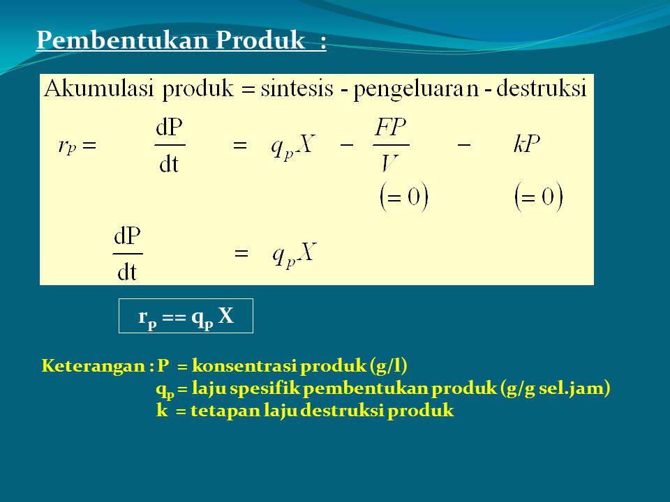 Pembentukan Produk : Keterangan : P = konsentrasi produk (g/l) q p = laju spesifik pembentukan produk (g/g sel.jam) k = tetapan laju destruksi produk
