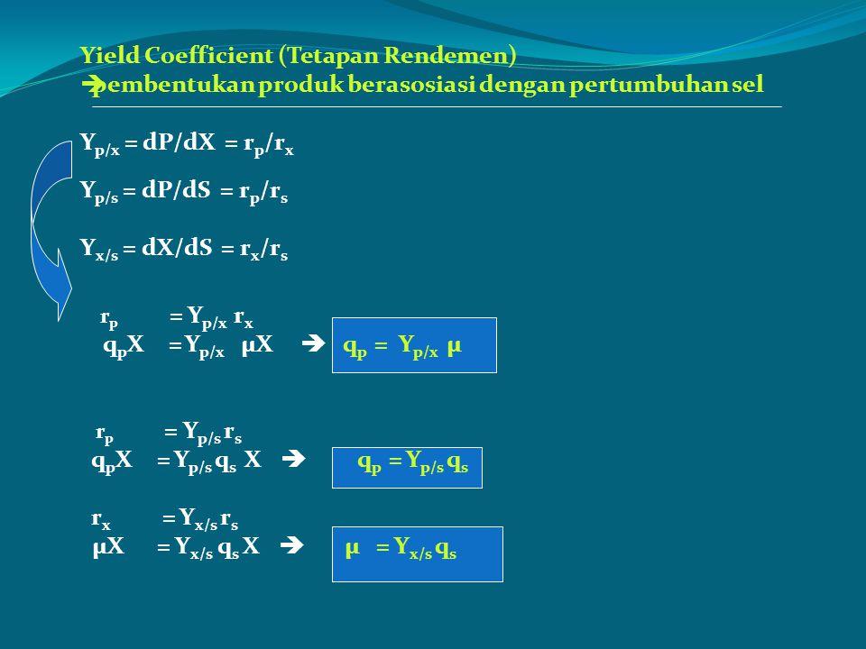 Yield Coefficient (Tetapan Rendemen)  pembentukan produk berasosiasi dengan pertumbuhan sel Y p/x = dP/dX = r p /r x Y p/s = dP/dS = r p /r s Y x/s =