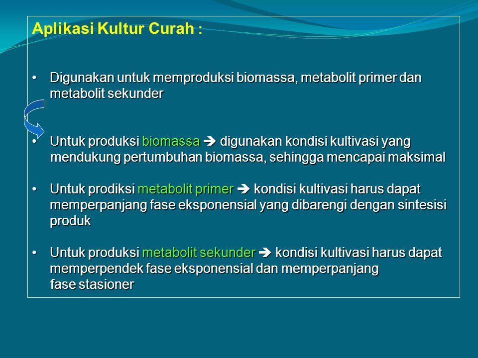 Aplikasi Kultur Curah : Digunakan untuk memproduksi biomassa, metabolit primer dan metabolit sekunderDigunakan untuk memproduksi biomassa, metabolit p