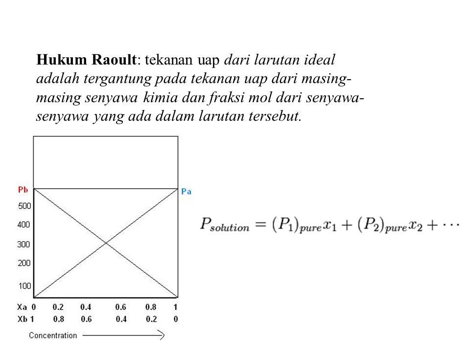 Hukum Raoult: tekanan uap dari larutan ideal adalah tergantung pada tekanan uap dari masing- masing senyawa kimia dan fraksi mol dari senyawa- senyawa yang ada dalam larutan tersebut.