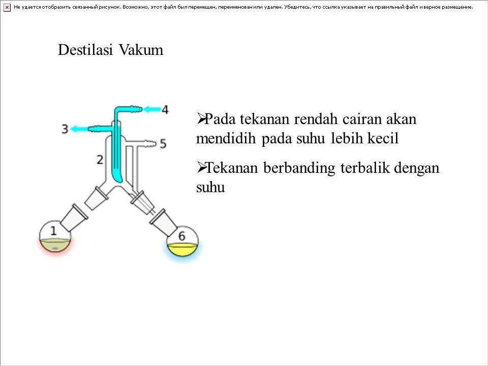 Destilasi Vakum  Pada tekanan rendah cairan akan mendidih pada suhu lebih kecil  Tekanan berbanding terbalik dengan suhu
