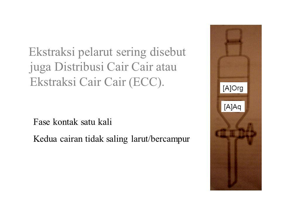 Ekstraksi pelarut sering disebut juga Distribusi Cair Cair atau Ekstraksi Cair Cair (ECC).
