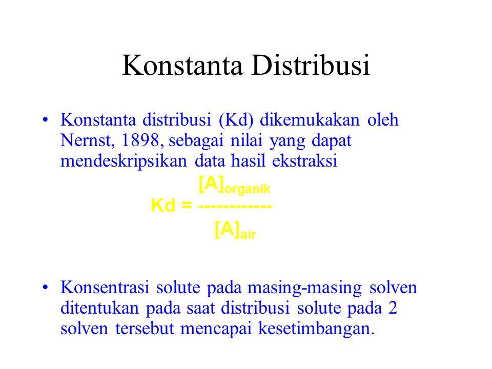 Konstanta Distribusi Konstanta distribusi (Kd) dikemukakan oleh Nernst, 1898, sebagai nilai yang dapat mendeskripsikan data hasil ekstraksi Konsentrasi solute pada masing-masing solven ditentukan pada saat distribusi solute pada 2 solven tersebut mencapai kesetimbangan.