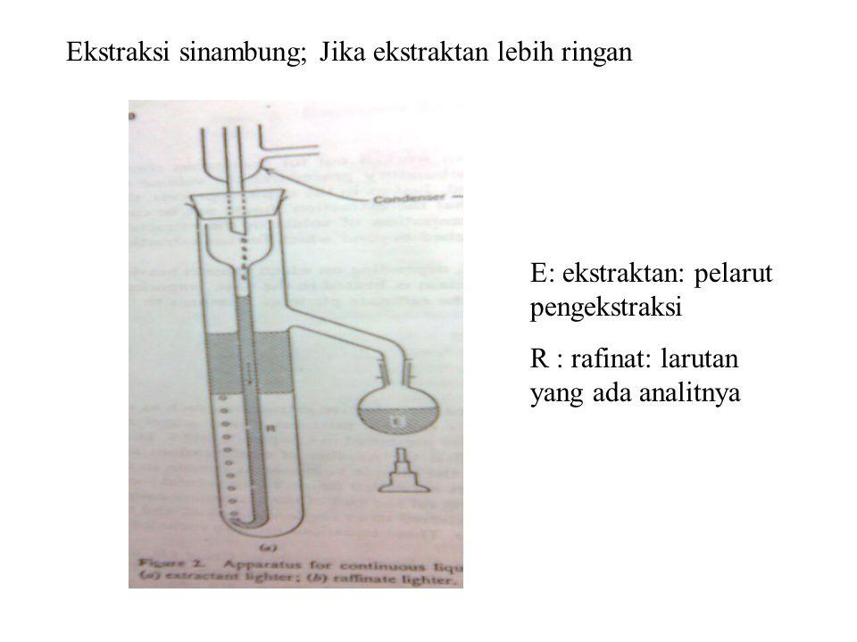 Ekstraksi sinambung; Jika ekstraktan lebih ringan E: ekstraktan: pelarut pengekstraksi R : rafinat: larutan yang ada analitnya