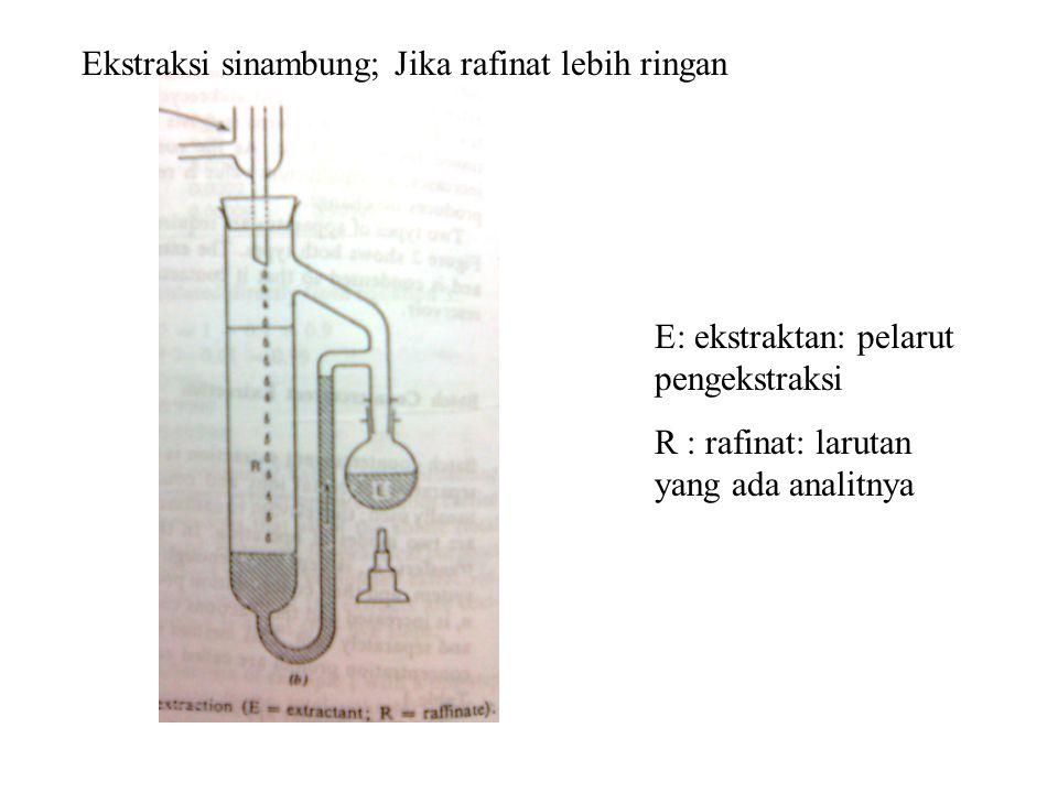 Ekstraksi sinambung; Jika rafinat lebih ringan E: ekstraktan: pelarut pengekstraksi R : rafinat: larutan yang ada analitnya