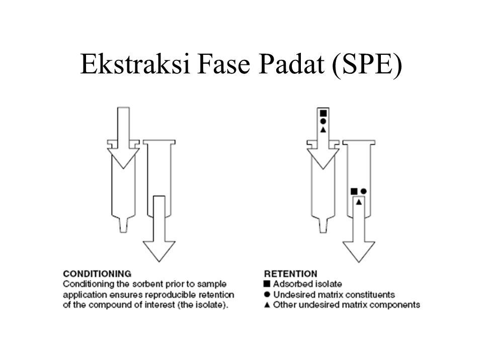 Ekstraksi Fase Padat (SPE)