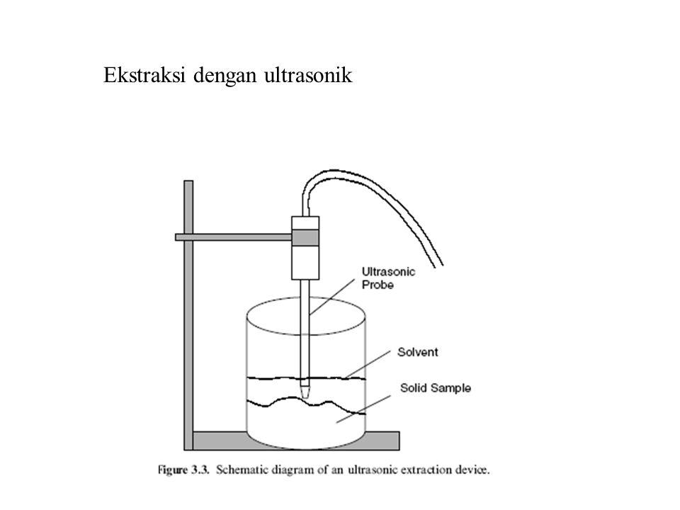 Ekstraksi dengan ultrasonik