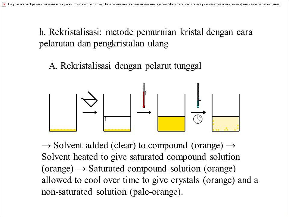 h.Rekristalisasi: metode pemurnian kristal dengan cara pelarutan dan pengkristalan ulang A.