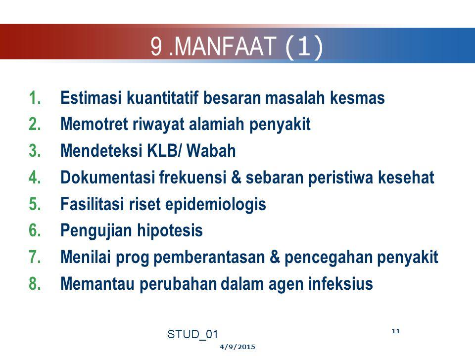 4/9/2015 STUD_01 10 8 TUJUAN SURVEILENS KESMAS 1.Menilai status kesmas 2.Menentukan prioritas kesmas 3.Memantau dan mengevaluasi program 4.Melaksanaka