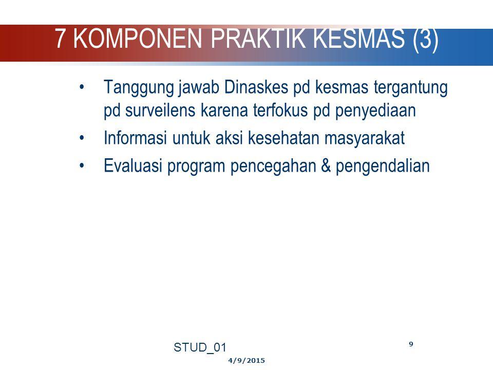 4/9/2015 STUD_01 8 6 KOMPONEN PRAKTEK KESMAS (3) 5.Istilah epidemiologis tak dapat secara tepat digunakan untuk memodifikasi surveilens 6.Istilah surv