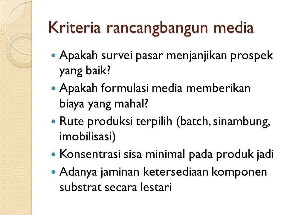 Kriteria rancangbangun media Apakah survei pasar menjanjikan prospek yang baik? Apakah formulasi media memberikan biaya yang mahal? Rute produksi terp