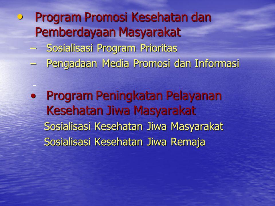 Program Promosi Kesehatan dan Pemberdayaan Masyarakat Program Promosi Kesehatan dan Pemberdayaan Masyarakat –Sosialisasi Program Prioritas –Pengadaan