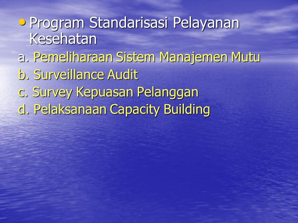 Program Standarisasi Pelayanan Kesehatan Program Standarisasi Pelayanan Kesehatan a. Pemeliharaan Sistem Manajemen Mutu b. Surveillance Audit c. Surve