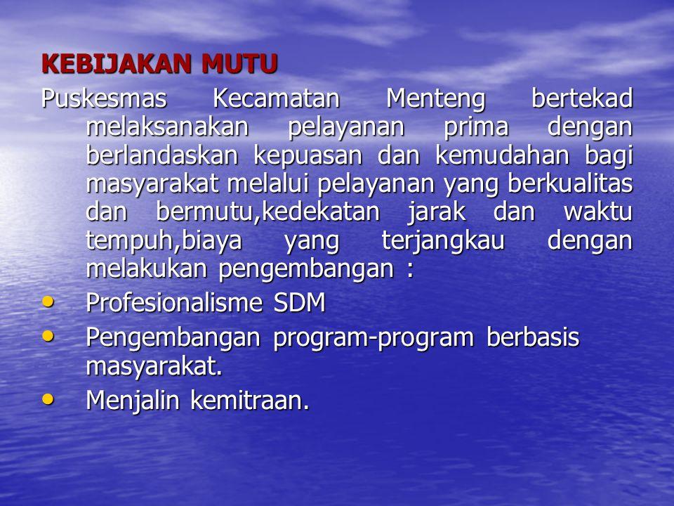 KEBIJAKAN MUTU Puskesmas Kecamatan Menteng bertekad melaksanakan pelayanan prima dengan berlandaskan kepuasan dan kemudahan bagi masyarakat melalui pe