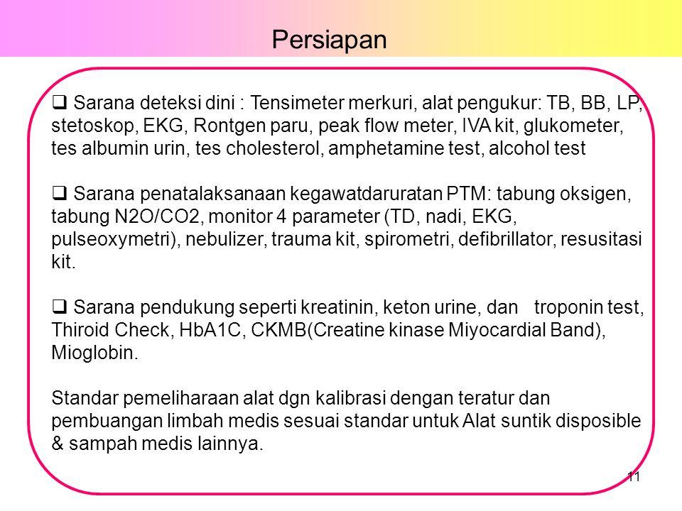  Sarana deteksi dini : Tensimeter merkuri, alat pengukur: TB, BB, LP, stetoskop, EKG, Rontgen paru, peak flow meter, IVA kit, glukometer, tes albumin urin, tes cholesterol, amphetamine test, alcohol test  Sarana penatalaksanaan kegawatdaruratan PTM: tabung oksigen, tabung N2O/CO2, monitor 4 parameter (TD, nadi, EKG, pulseoxymetri), nebulizer, trauma kit, spirometri, defibrillator, resusitasi kit.