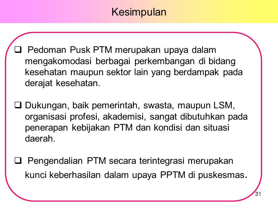  Pedoman Pusk PTM merupakan upaya dalam mengakomodasi berbagai perkembangan di bidang kesehatan maupun sektor lain yang berdampak pada derajat kesehatan.