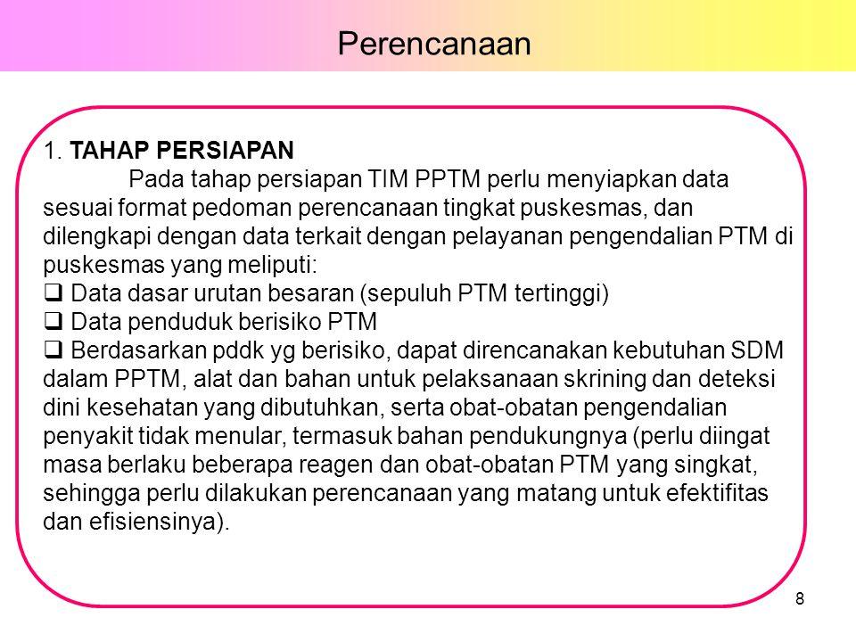 1. TAHAP PERSIAPAN Pada tahap persiapan TIM PPTM perlu menyiapkan data sesuai format pedoman perencanaan tingkat puskesmas, dan dilengkapi dengan data