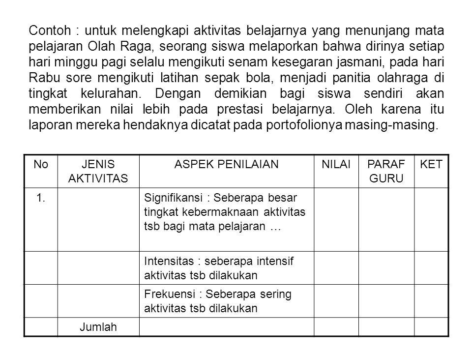 Contoh : untuk melengkapi aktivitas belajarnya yang menunjang mata pelajaran Olah Raga, seorang siswa melaporkan bahwa dirinya setiap hari minggu pagi